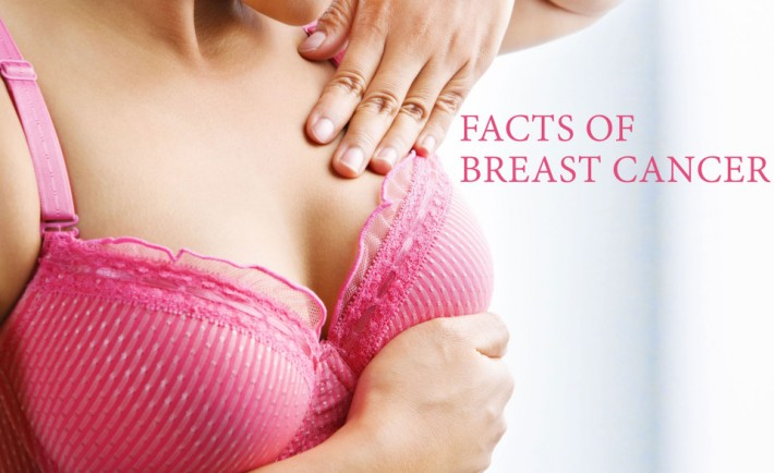 Breast-Cancer-Basic-Facts